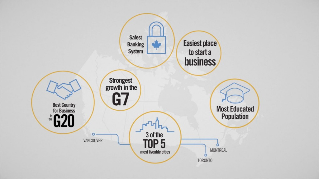 Infographics across Canada